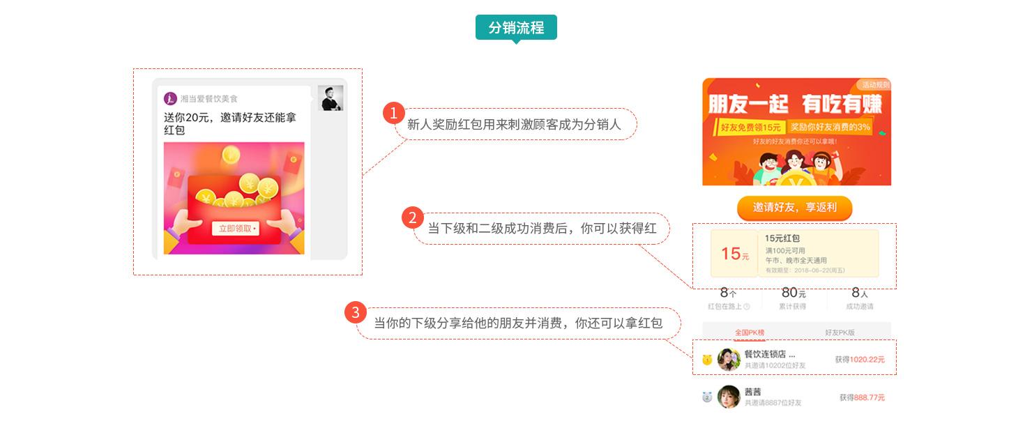 聚客慧(图5)