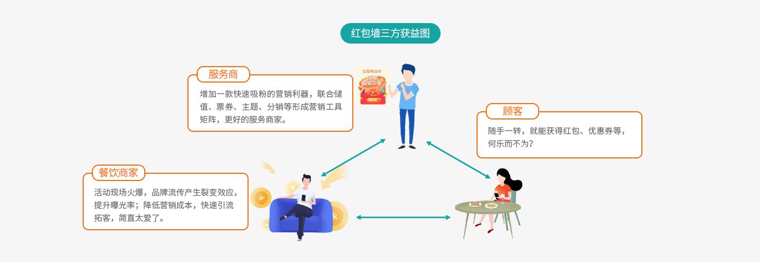聚客慧(图8)